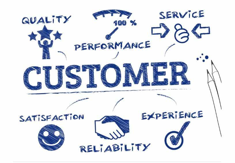 Service Client et l'Expérience Client